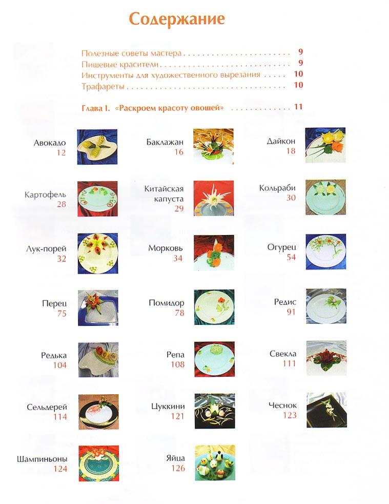 сборник технологических карт блюд диетического питания рб